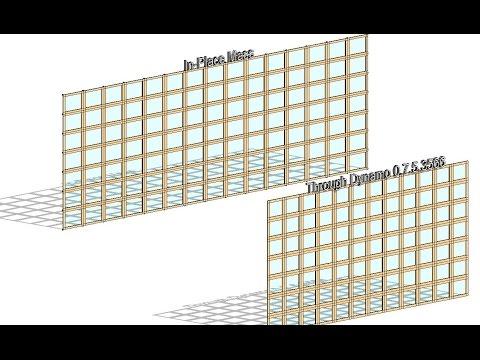 4 Point Adaptive Curtain Panel, Nesting Adaptive Families and Dynamo