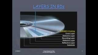 Compare Blue Ray Disc through Zero Technology & Design Test Utility Presentation.wmv