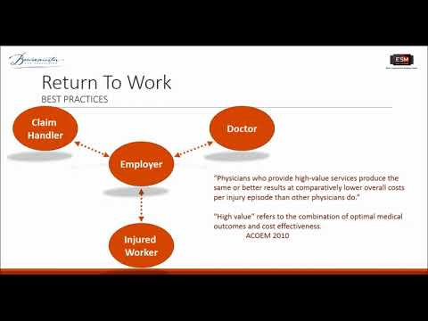 08.24.2017 Building a Successful Return To Work Program