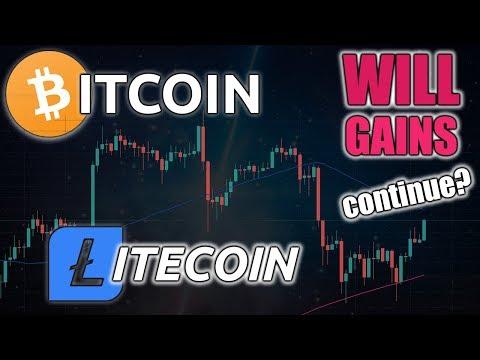 bitcoin-to-break-$10k?-|-btc-price-targets