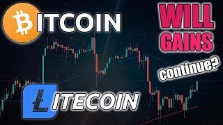 Bitcoin to break $10k?   BTC Price Targets