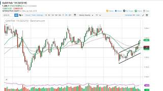 Gold Technical Analysis for January 03, 2019 by FXEmpire.com