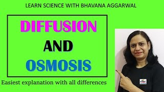 Understand DIFFUSION and OSMOSIS