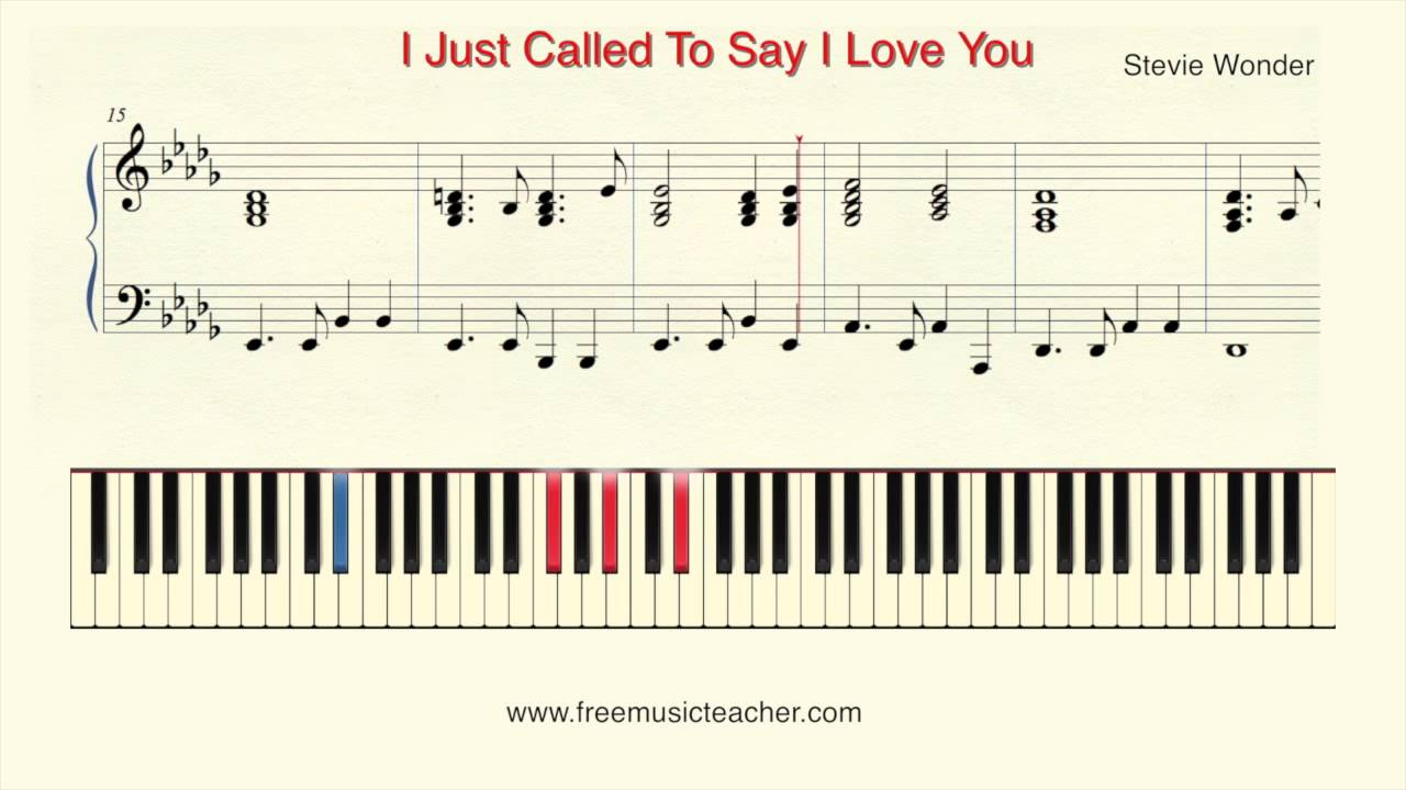 The avett brothers i and love and you piano tutorial by.
