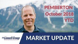 Pemberton Real Estate Market Update // October 2018