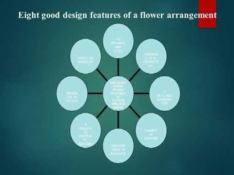 What is flower arrangement?What does flower arrange mean?