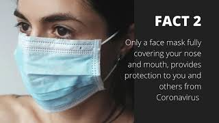 It's a common misconception that face shields alone protect from COVID-19. They don't. Face shiel...