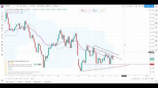 Todays watchlist has 7 excellent forex trade ideas | 16.11.18 | Pipsmatter