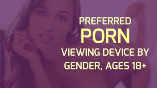 How the World Sees Porn