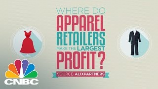 Where Apparel Retailers Make the Largest Profit | CNBC