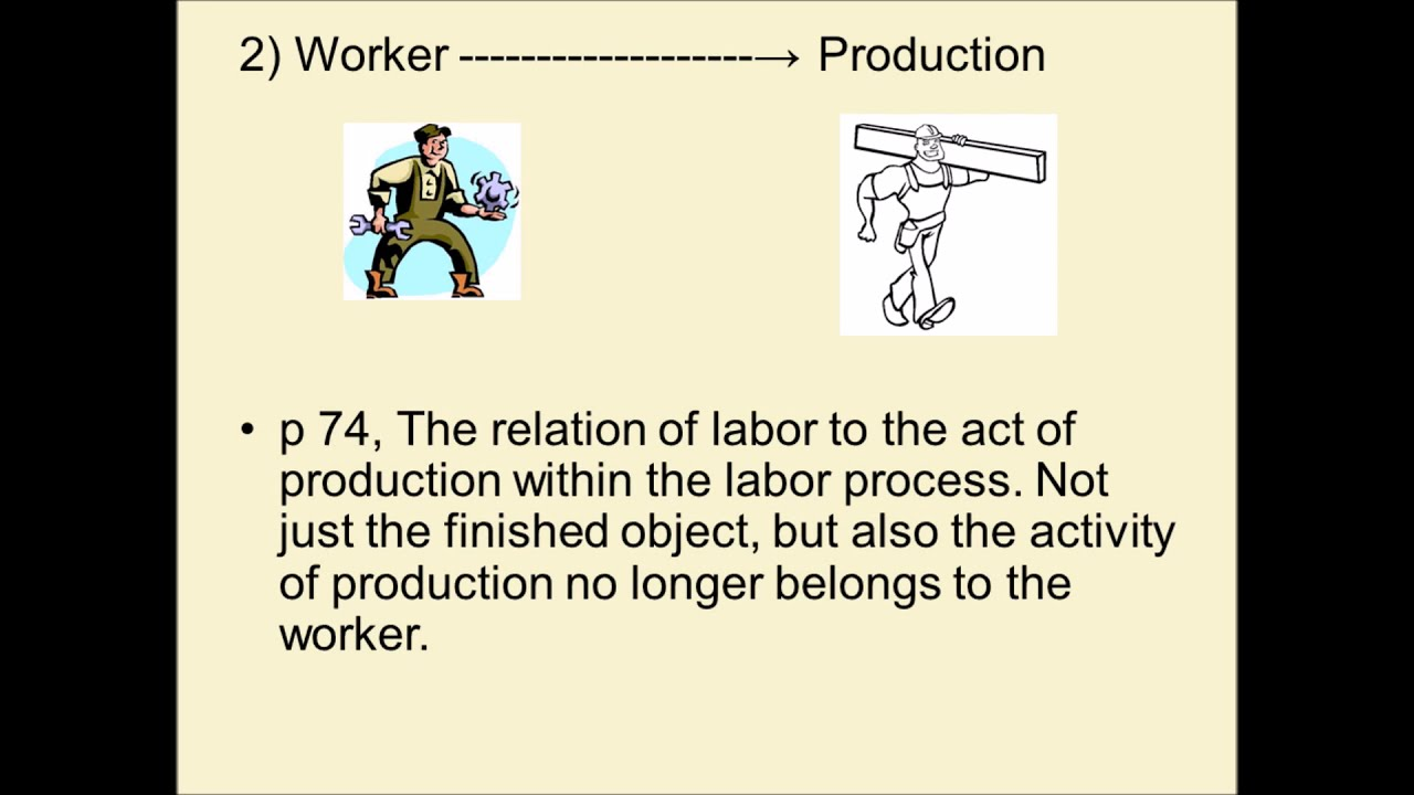 Karl marx alienation of labor
