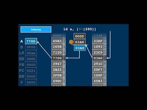 34C3 -  The Ultimate Apollo Guidance Computer Talk