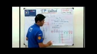 tp united marketing tone group 公司背景 制度分析解说短片 讲师来自 jb 的 lim chee seong 小雄