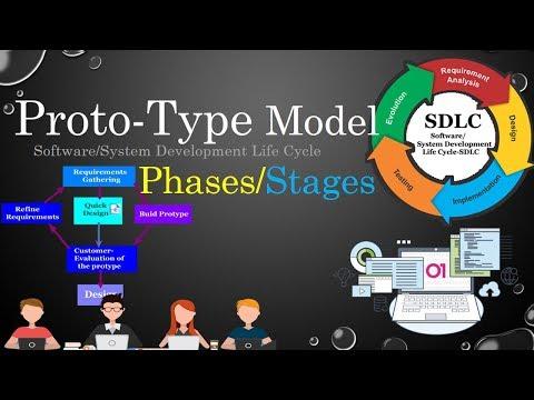 proto-type-model-of-sdlc