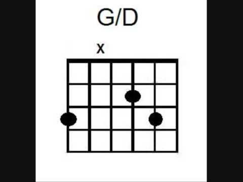 Learn To Play Thunder Boys Like Girls On Guitar Youtube