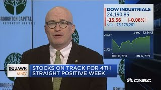 Market sell-off was overdone and economy is strong: Wells Fargo Global CIO