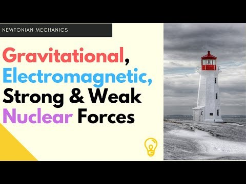 15. Types of Forces (Hindi)