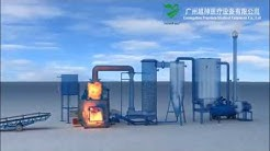 MEDICAL WASTE INCINERATOR DESIGN VIDEO - YSENMED