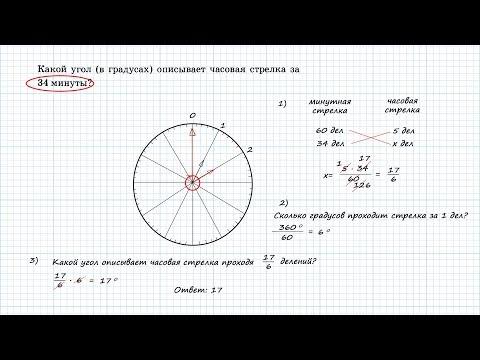 На рисунке изображено колесо с пятью спицами сколько спиц в колесе угол 15