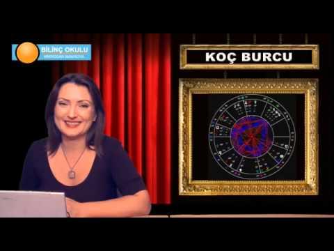KOÇ Burç, Astroloji Yorumu  16 Ekim 2013  Astrolog DEMET BALTACI   astroloji, astrology
