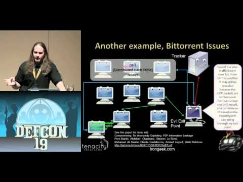 Cipherspaces/Darknets An Overview of Attack Strategies