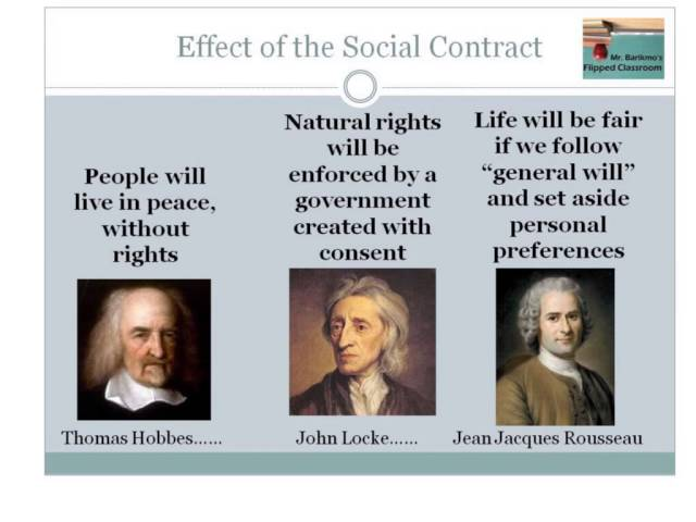 hobbes social contract theory essay Read this essay on social contract according to hobbes, locke, and rousseau come browse our large digital warehouse of free sample essays get the.