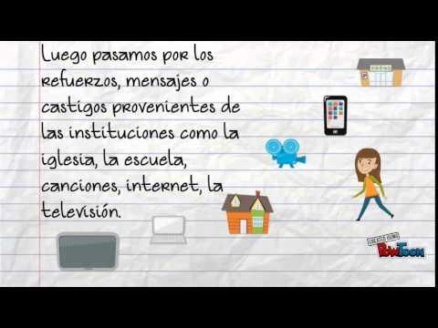 Reporte de Lecturaиз YouTube · Длительность: 3 мин31 с