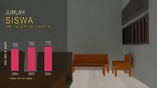 VIDEO PROFIL SMK NEGERI 48 JAKARTA TIMUR