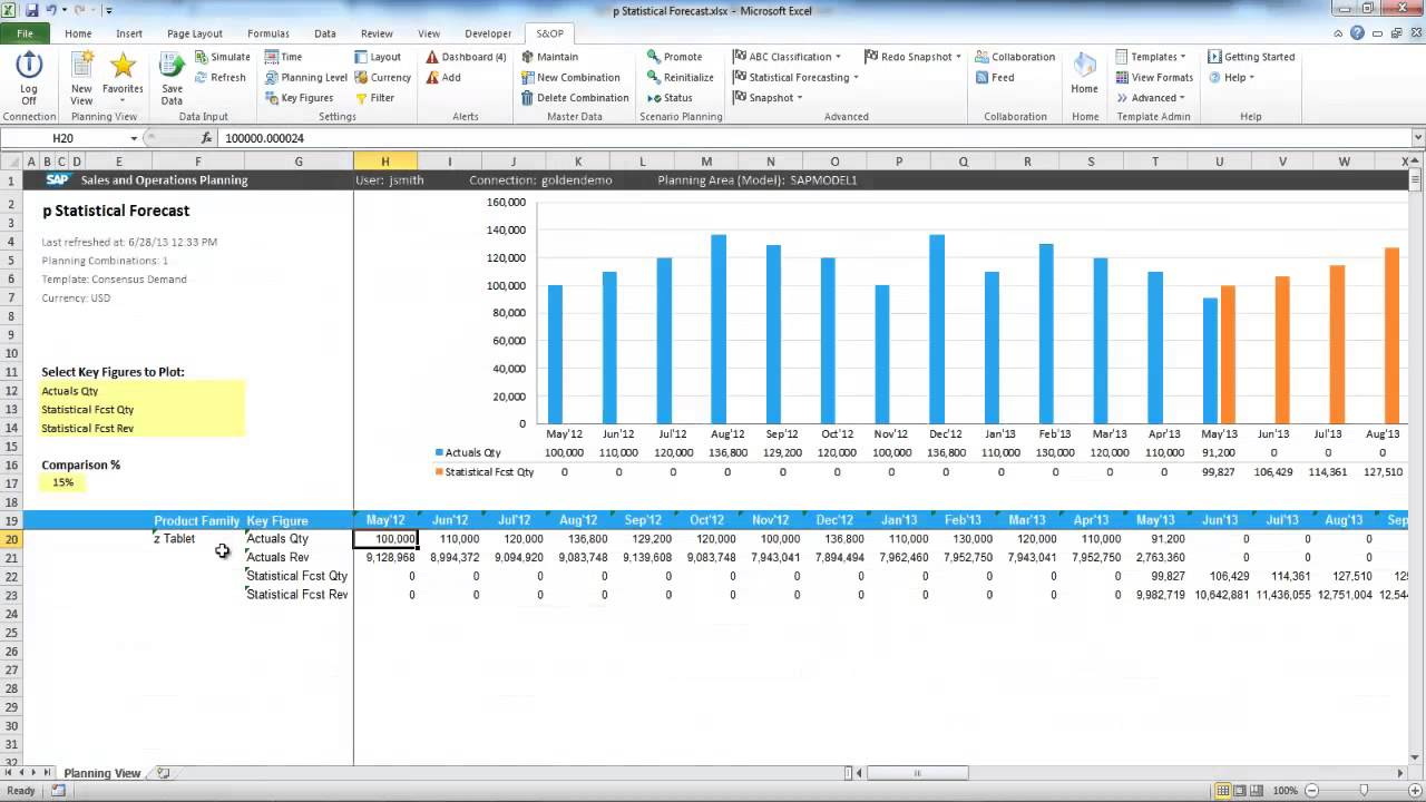 sales forecasting excel template