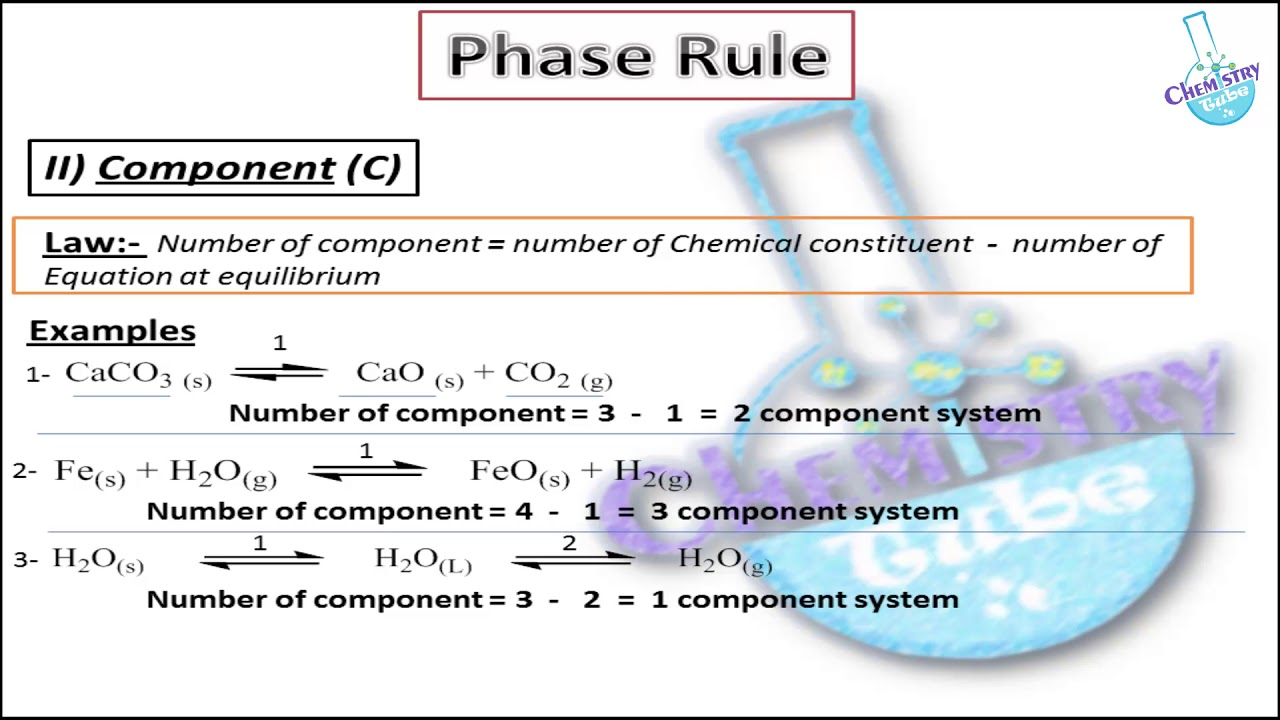 Phase rule and phase diagram to one component system 1 arabic phase rule and phase diagram to one component system 1 arabic pooptronica