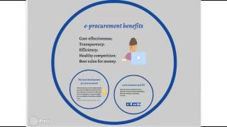 Webinar: The benefits and challenges of e-procurement: EU perspective