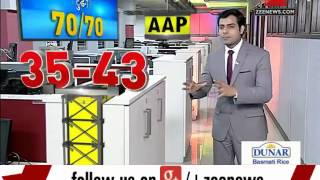 Watch: Delhi Assembly elections exit poll results-Part 3