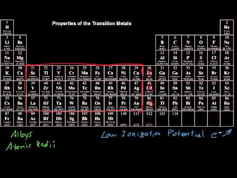 What are the properties of the transition metals chemistry tips what are the properties of the transition metals chemistry tips youtube urtaz Choice Image
