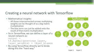 Deep Learning Lecture 5: Introducing Tensorflow (June 2019 update)