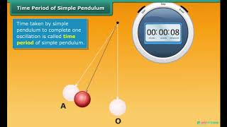 Simple Pendulum | Class 7 | Science| CBSE | ICSE | FREE Tutorial