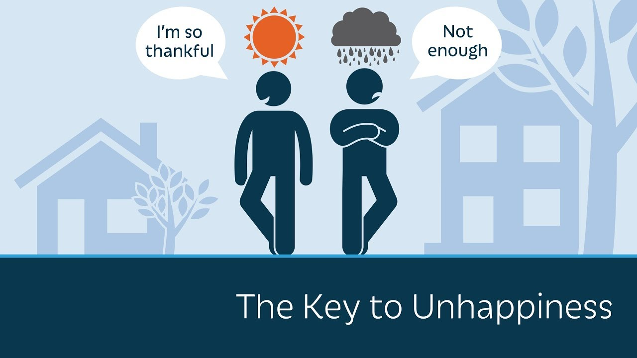 The Key to Unhappiness