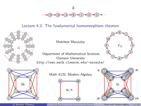 Visual Group Theory, Lecture 4.3: The fundamental homomorphism theorem