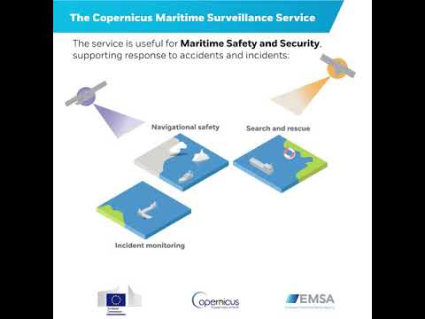 The Copernicus Maritime Service: Maritime Safety and Security