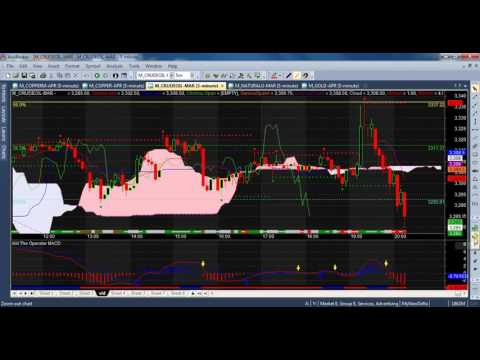 LIVE CRAZY CRUDE OIL TRADE   MARCH 10, 2017