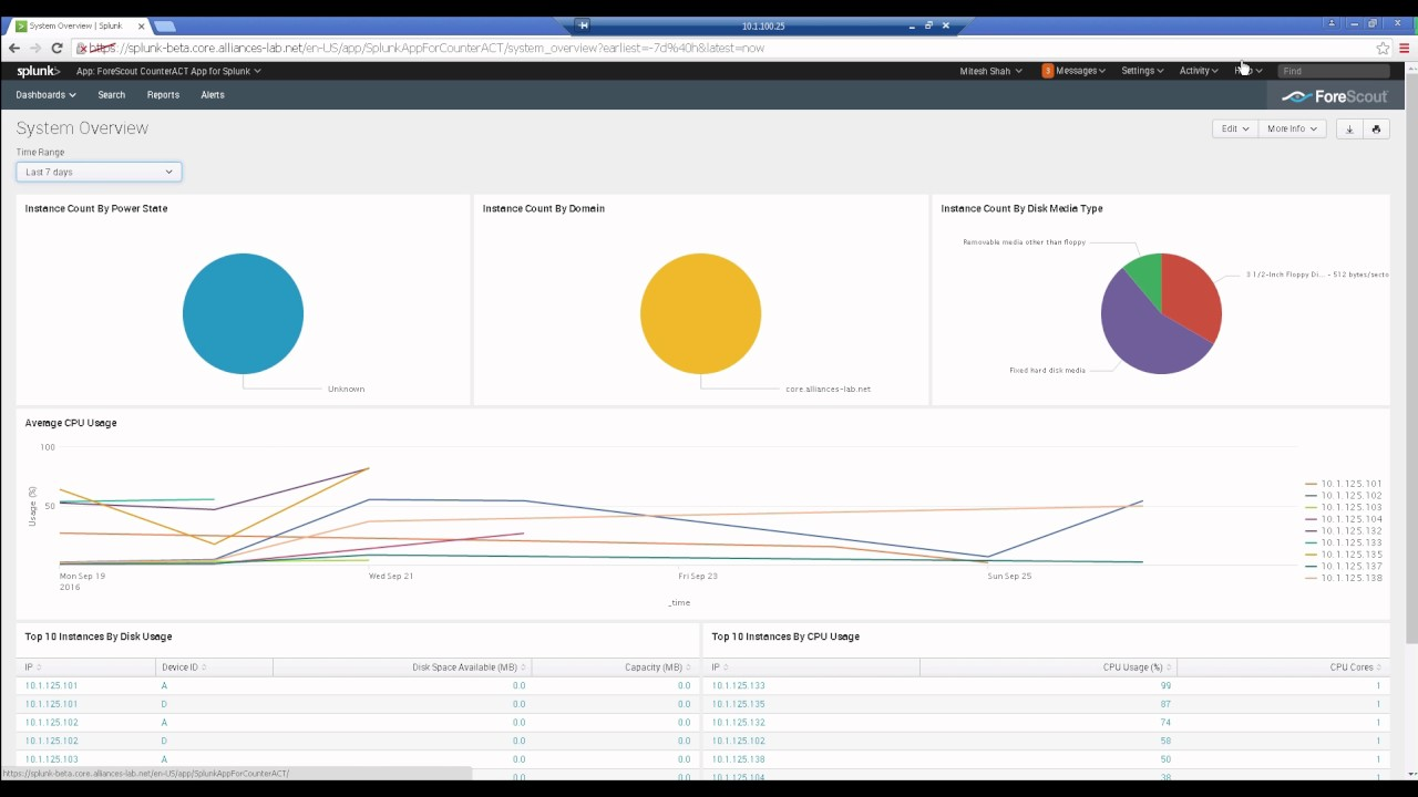 ForeScout Extended Module for Splunk Demo