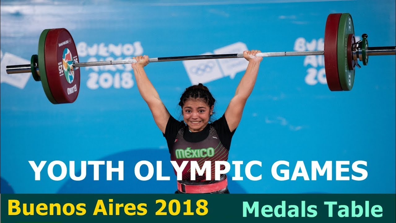 Summer Youth Olympics 2018 Medal Table Buenos Aires Medals