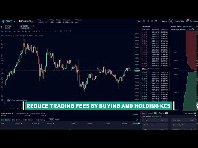 cara membaca spot market bitcoin)