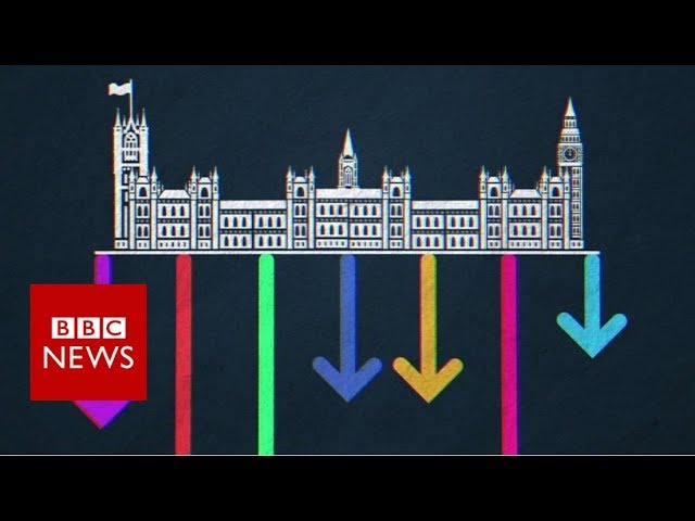 Brexit: What are indicative votes? - BBC News