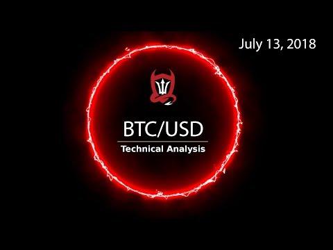Bitcoin Technical Analysis (BTC/USD) : Friends Of The Devil... [07/13/2018]