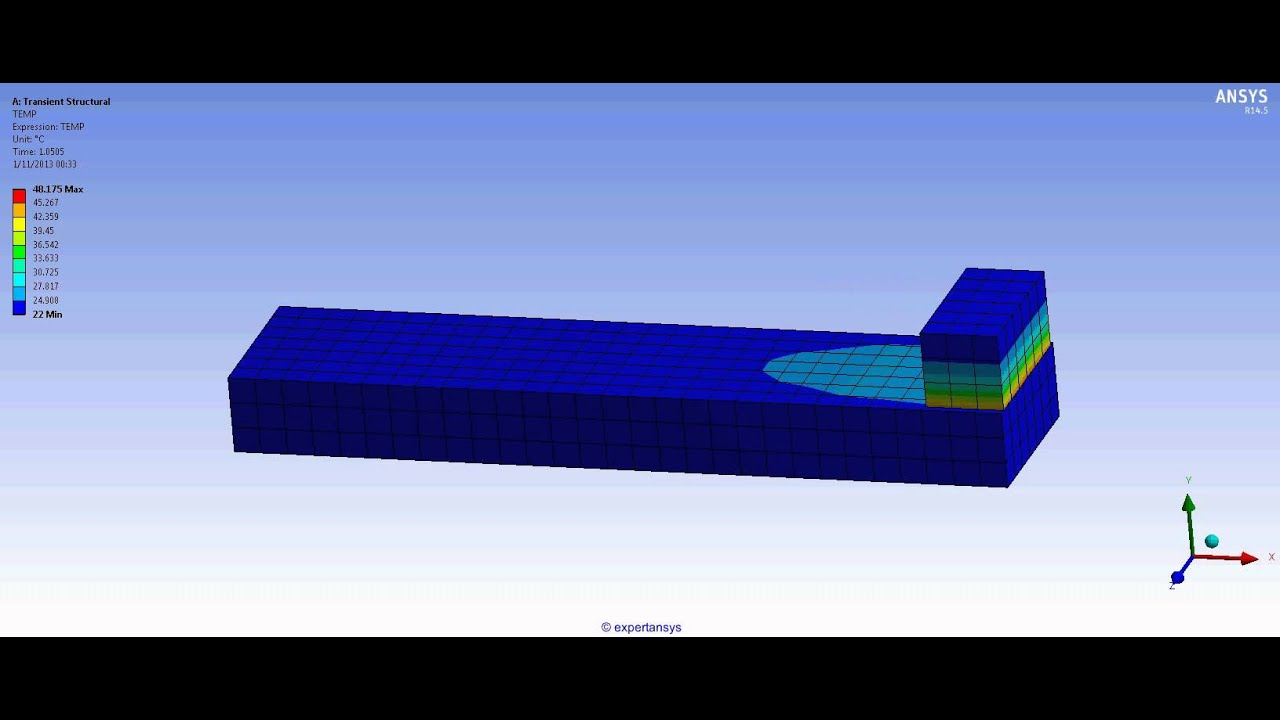 ANSYS WB Transient Structural FEA - Heat generated by friction between a  steel block and a plate