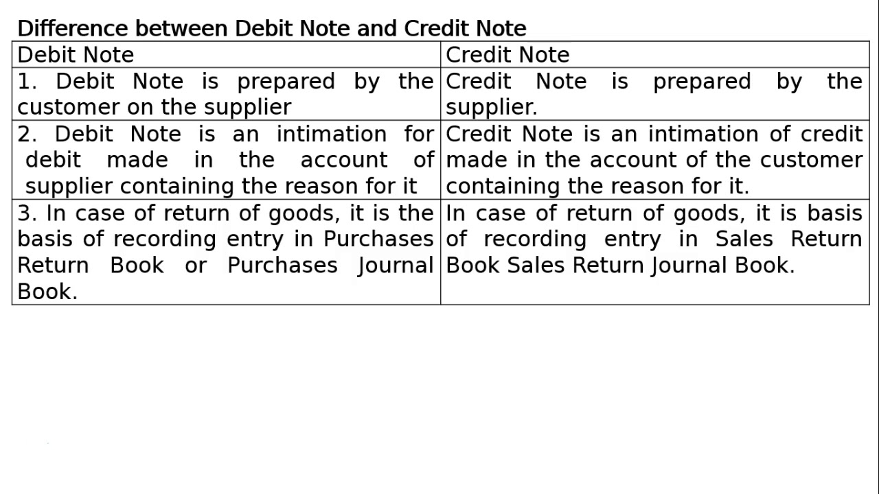 Difference between debit note and credit note youtube difference between debit note and credit note altavistaventures Image collections