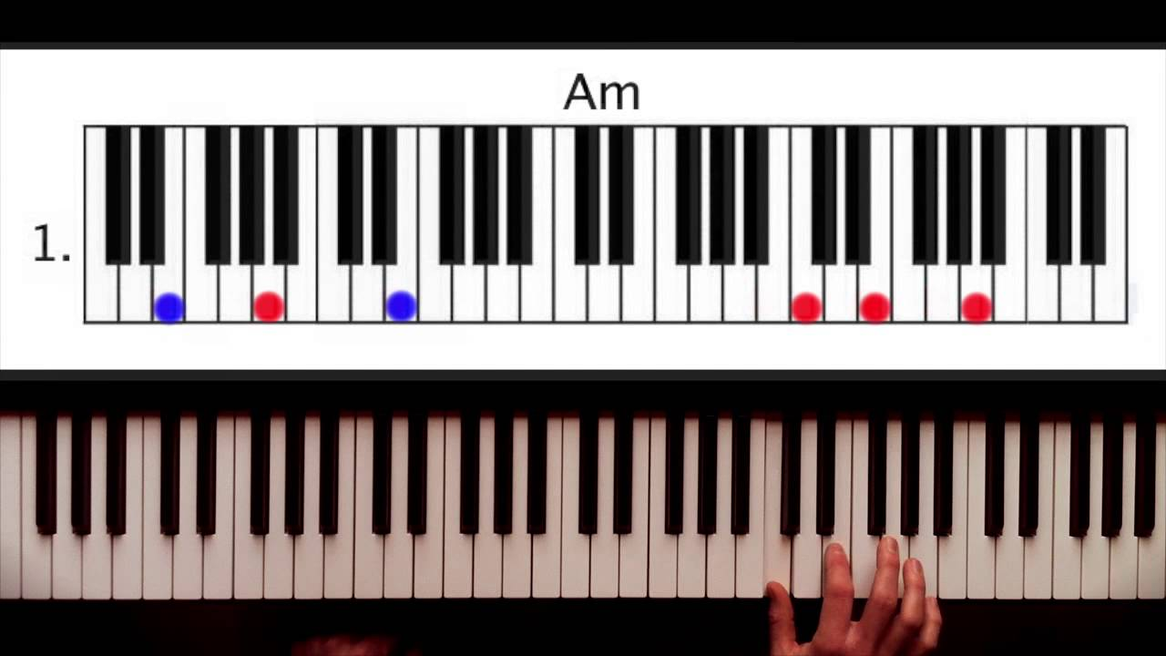 How to play dr dre still dre original piano lesson tutorial how to play dr dre still dre original piano lesson tutorial by piano couture hexwebz Image collections