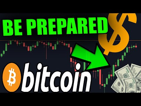 WATCH THIS BEFORE YOU BUY BITCOIN NOW! [These Levels Are VITAL…] + NEW Cardano Trade