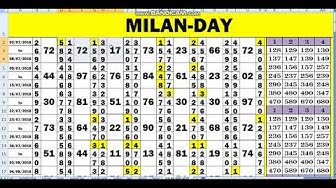 HOW TO WIN BY MILAN DAY BAZAR PAGES, PANNEL OR PATTI. BY GREAT TEACHER S.M