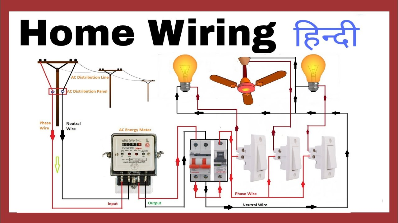 Home Distribution Board Connection In Hindi Mcb Energy Meter Switches Bulb And Fan Youtube